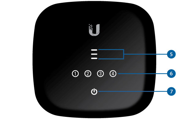 UFiber WiFi(UF-WFI) 6