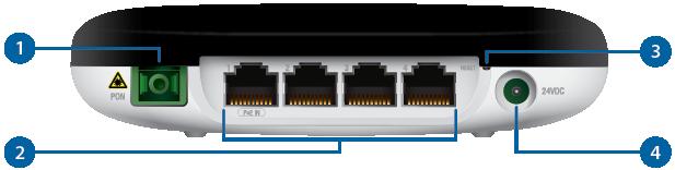 UFiber WiFi(UF-WFI) 5